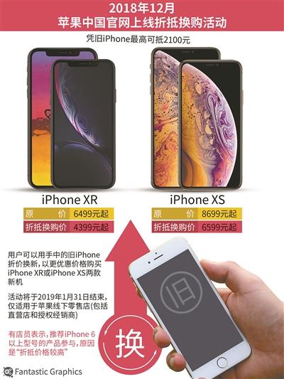 iPhone行货降价 旧iPhone最高可抵2100元换购新款