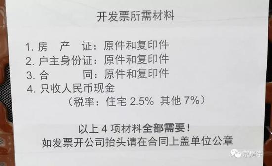 北京租房税减半 新税率又是多少? 月租金10万以下征2.5%