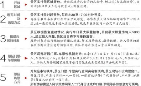 """九寨沟景区将开园 85%景点开放""""补妆""""归来更美"""