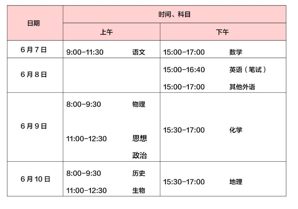 北京高考变为4天 北京2020年高考时间:6月7日-10日