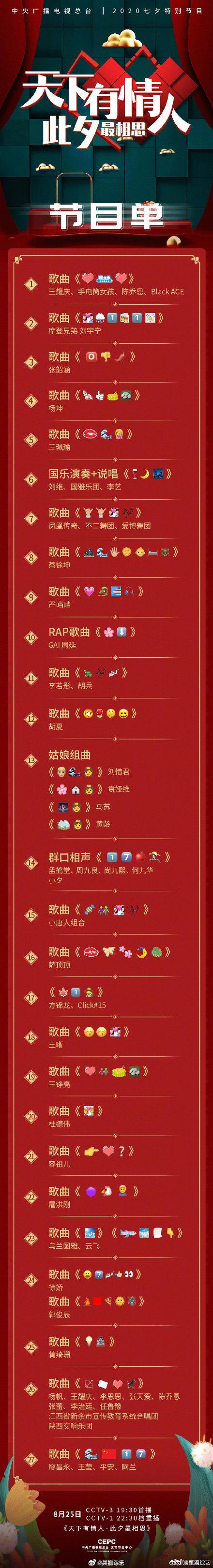 央视七夕晚会emoji节目单 今晚19:30 CCTV-
