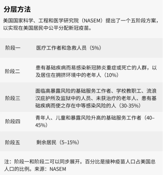 怎么申请打新冠疫苗 新冠疫苗有必要打吗中国