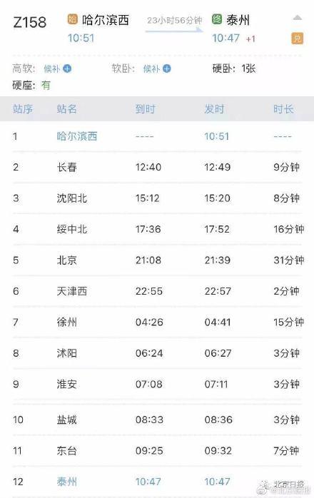 急寻K350和Z158列车乘客 途经北京均发现感染者