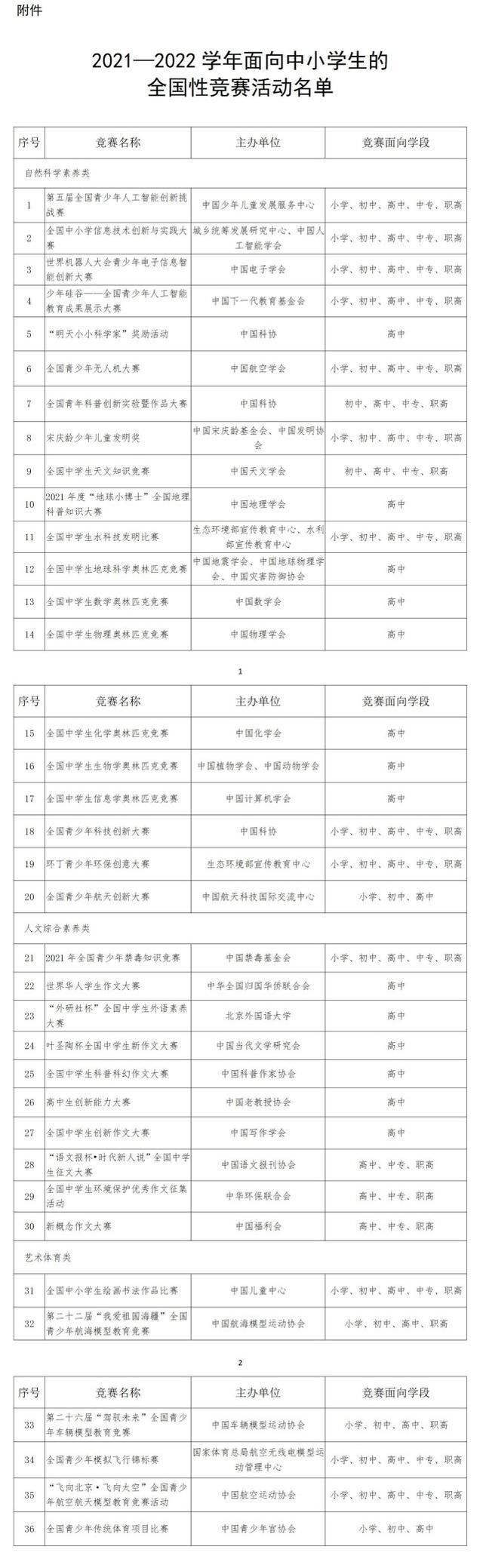 教育部公布中小学全国性竞赛名单